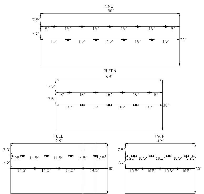 What Are The Dimensions Of A King Size Bed Headboard